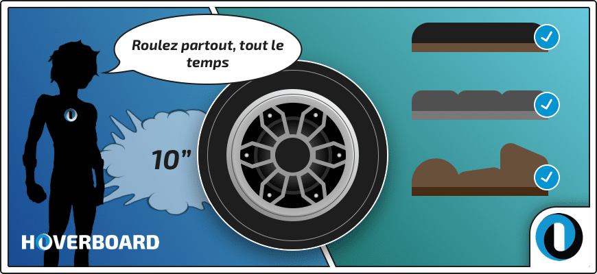 hoverboard 10 pouces